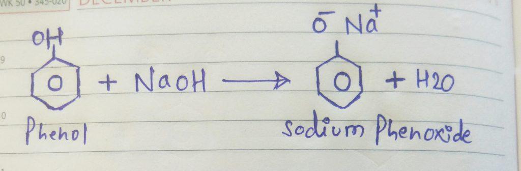 Azo dye reaction for Phenol