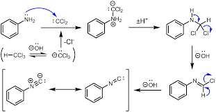 Mechanism of carbylamine