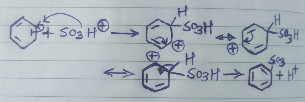 Attack of electrophile on benzene