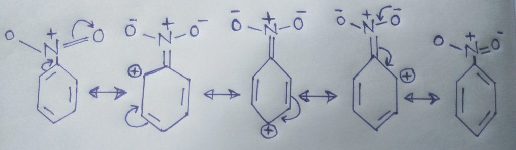 resonance structure of Nitrobenzene