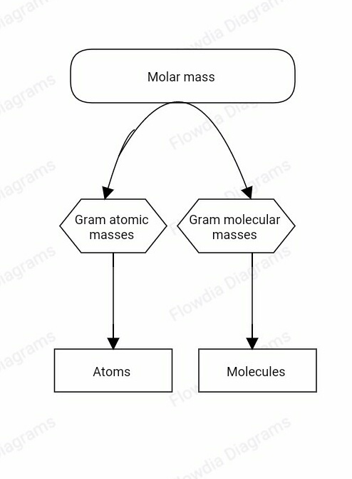 molar mass of h2o