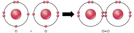 o2 chemistry