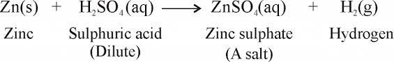 Zn+h2so4