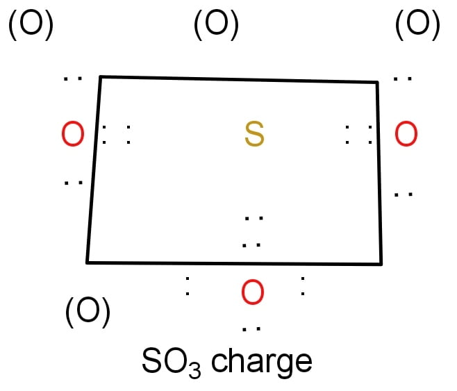 Formal charge of SO3