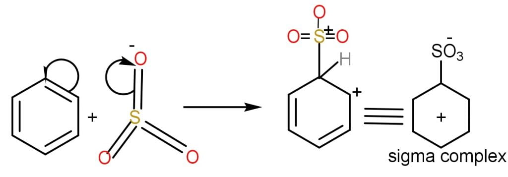 Sulphonation of benzene occurs by which mechanism