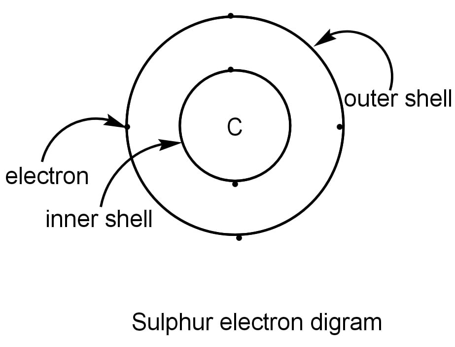 how many valance electrons does carbon have