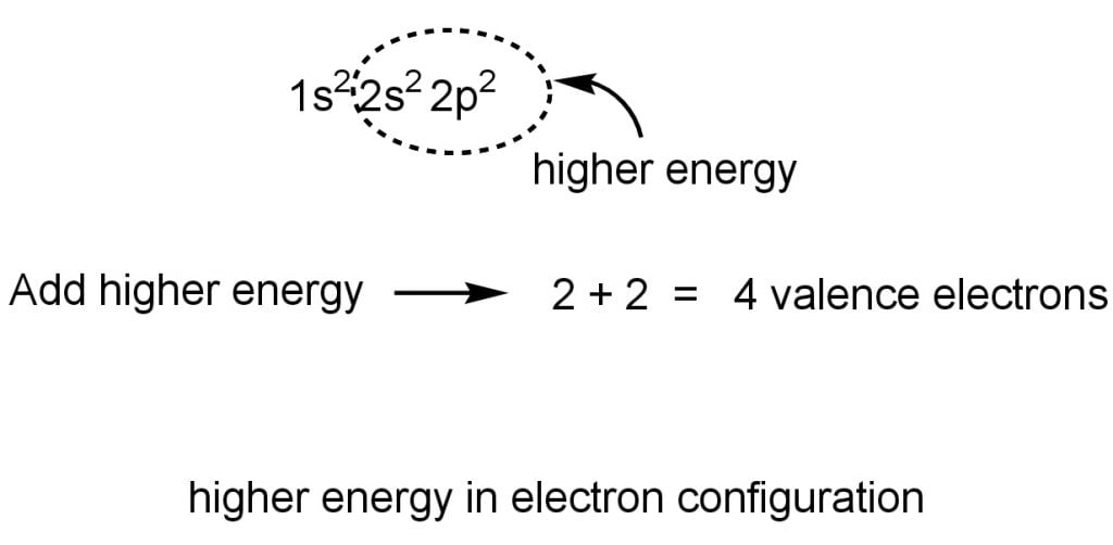 electron valence of carbon atom is 4.